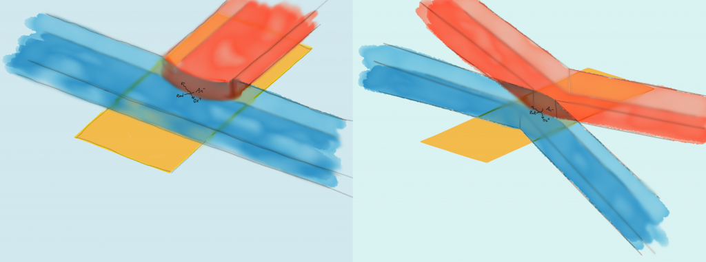 On the left a schematic view of a proposed setups for a microfluidic system with non-mixing liquids, in this case with one moving liquid and one stationary. On the right, a system where both liquids are moving.